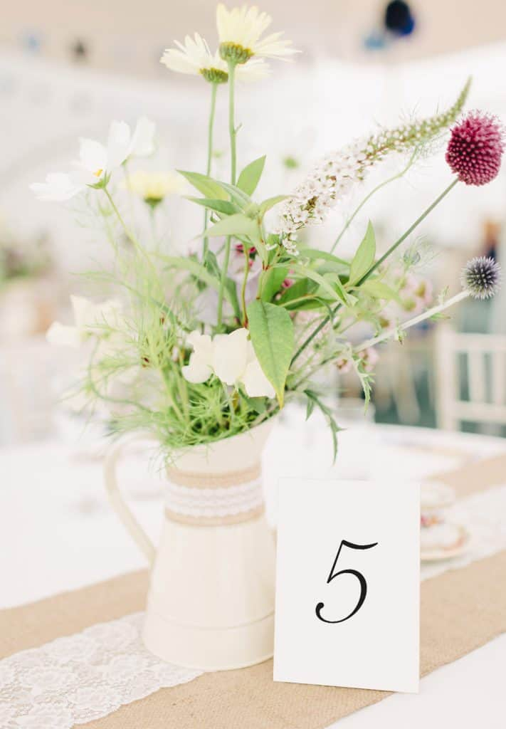 Minimalsityczne numery stołów