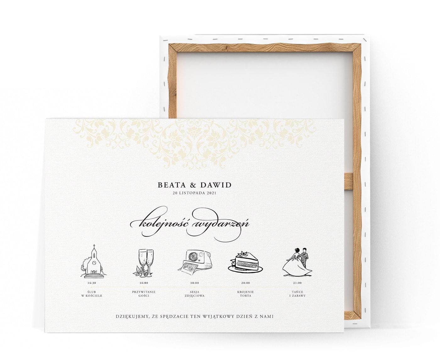 Tablica z przebiegiem uroczystości weselnej, pokazane na obrazkach
