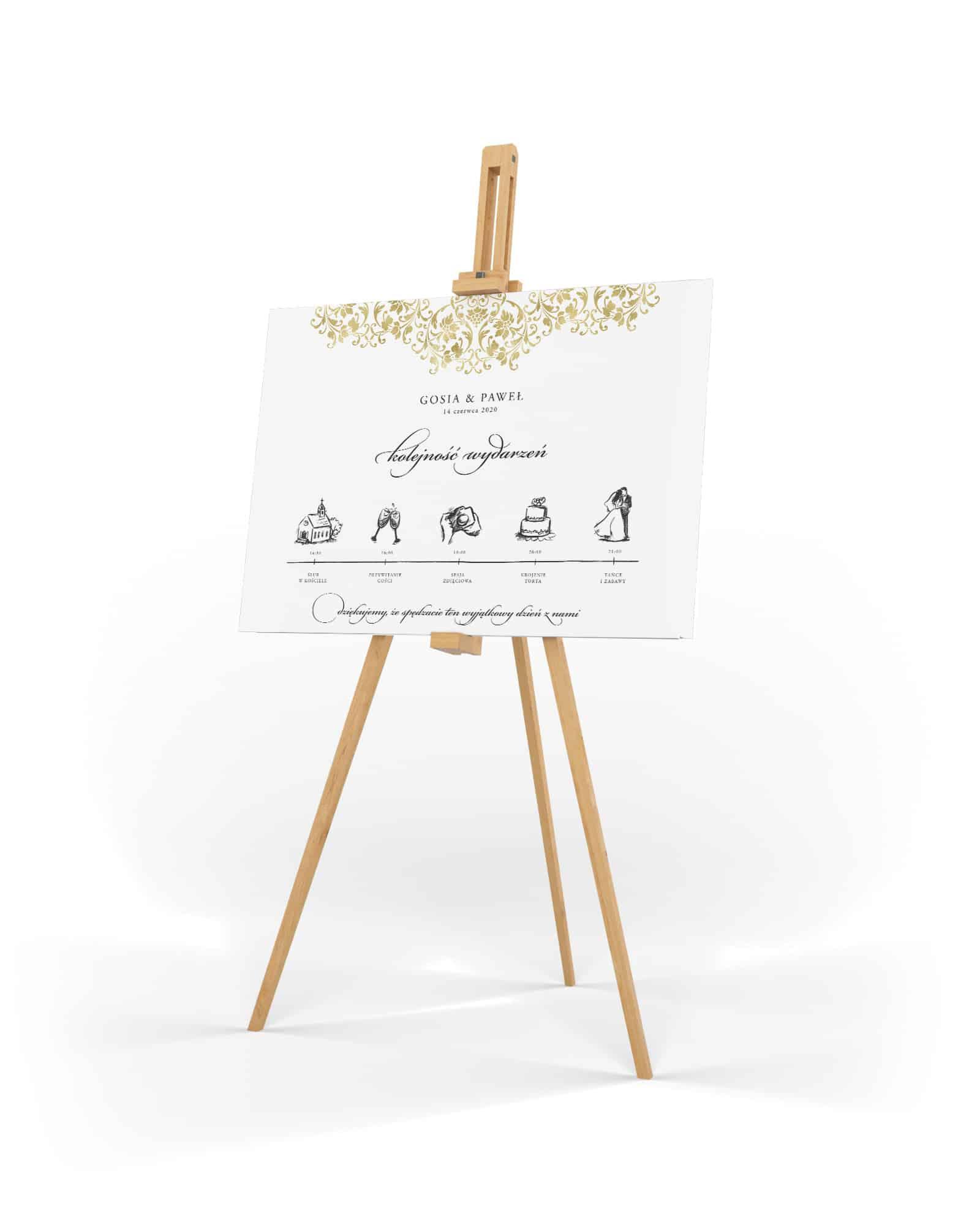 Kolejność wydarzeń na weselu przedstawiona na osi czasu z rysunkami