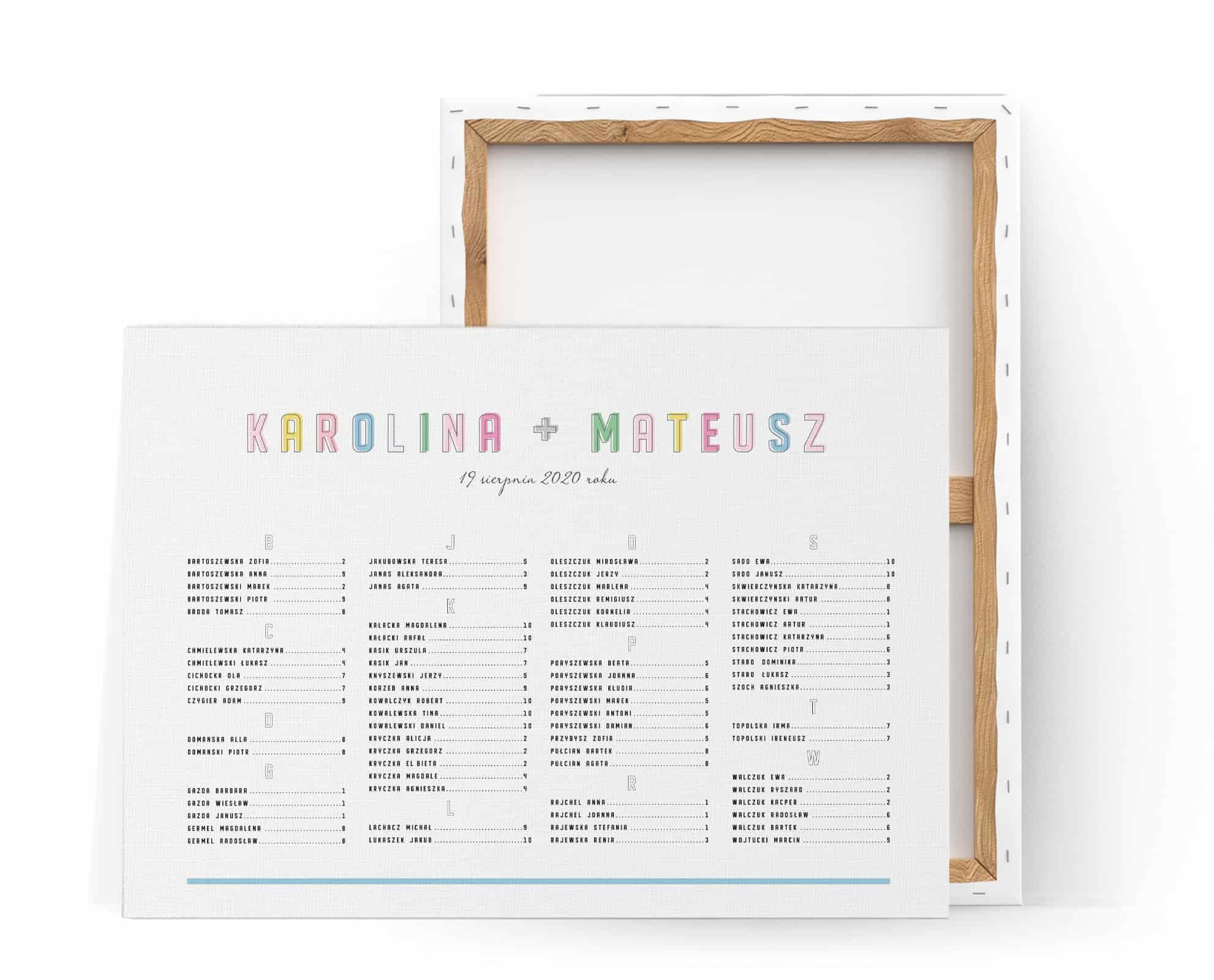 Czytelna i elegancka tablica stołow z kolorowymi literkami