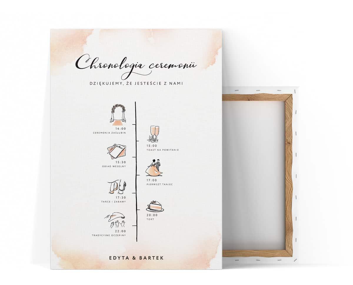 Chronologia ceremoni, informacja dla zaproszonych gości